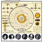 SUN RA The Heliocentric Worlds Of Sun Ra / Vol 2